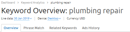 SEM Rush Keyword Screenshot